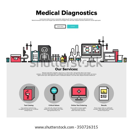 One page web design template with thin line icons of medical diagnostics, genetics experiments, future medicine research laboratory. Flat design graphic hero image concept, website elements layout. - stock vector
