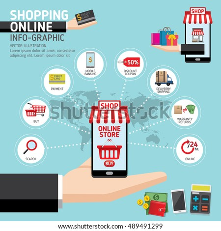 online shopping patterns using smart phones A look at how millennials are changing the purchasing landscape  how millennials are changing retail patterns  by incorporating social feedback into the shopping experience, nordstrom can .