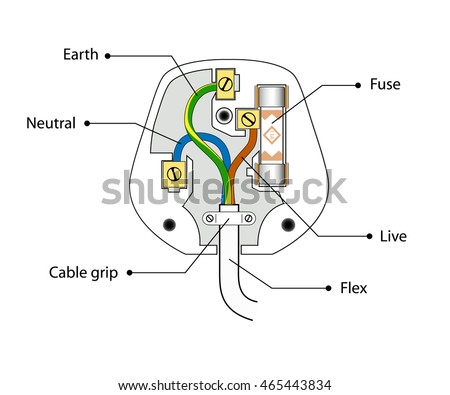 Open uk three pin plug case stock photo photo vector illustration open uk three pin plug case fuse wires isolated illustration vector asfbconference2016 Image collections