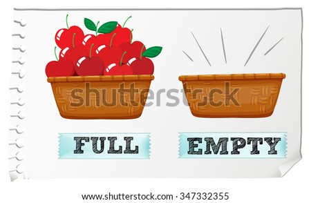 Empty Basket Stock Vectors, Images & Vector Art | Shutterstock
