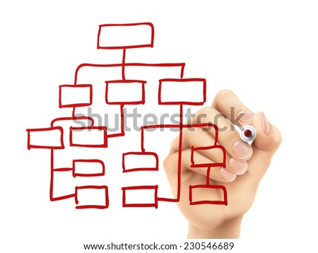 organization chart drawn by hand on a transparent board - stock vector