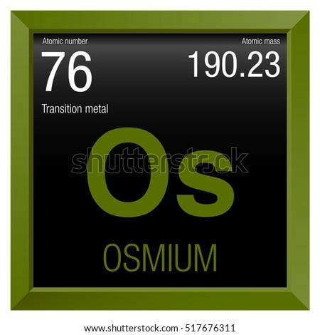 Osmium Symbol Element Number 76 Periodic Stock Vector Hd Royalty