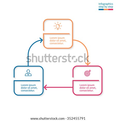 Outline infographics step by step connected in the form of rounded squares. Square linear diagram, scheme, graph with 3 steps, options, parts, processes. Vector square thin line  design elements. - stock vector