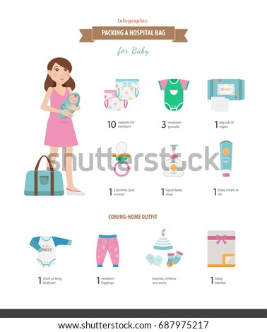 Packing Hospital Bag Vector Illustrated Infographic Stock Vector Hd