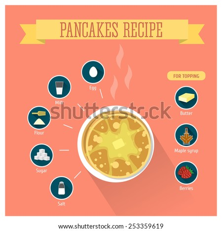 Pancakes resipe infographics - stock vector