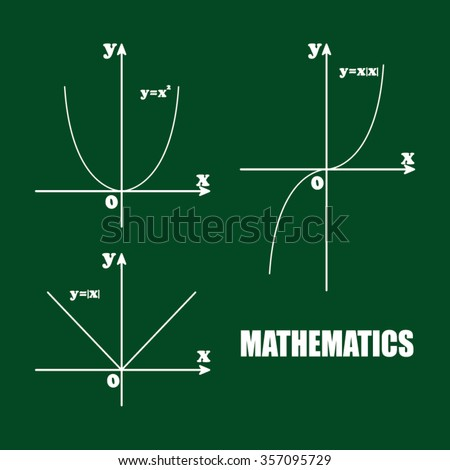 parabola mathematics