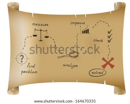 Parchment map shows path and steps for solving problem. Ancient treasure map represents the modern techniques for solving problem. - stock vector
