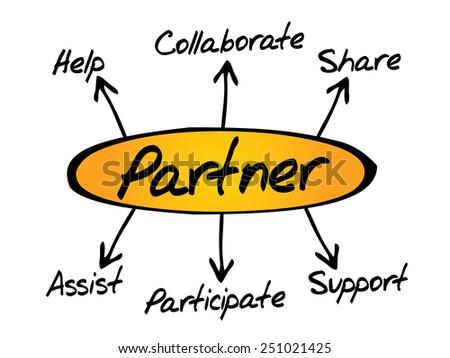 Partner diagram, business concept - stock vector