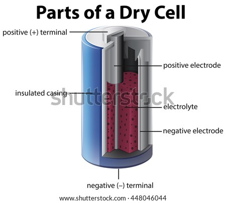 A Simple Dry Cell Diagram All Kind Of Wiring Diagrams