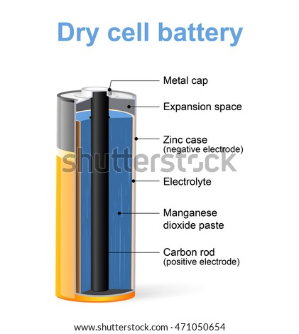 parts dry cell battery vector diagram stock vector 471050654 rh shutterstock com dry cell diagram for class 6 dry cell battery diagram