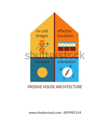 passive house architecture color scheme basic stock vector 609981554