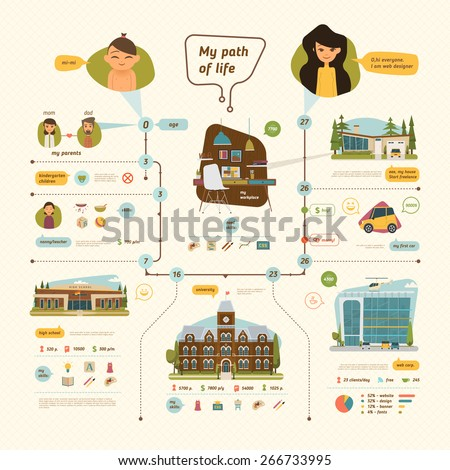 Path of life vector illustration - stock vector