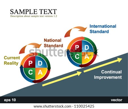 PDCA continual improvement, can use for business concept, education diagram, brochure object. - stock vector