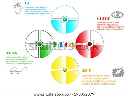 PDCA diagram with description on white background - stock vector