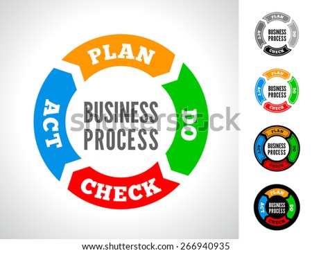 PDCA vector illustration - stock vector
