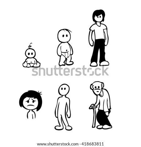 People age categories - Man infancy, childhood, youth, old age. Sad kid. Person icon. Vector illustration