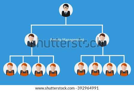 People management hierarchy structure scheme. Human resources with top office managers. Vector business concept illustration for presentations, flyers etc - stock vector