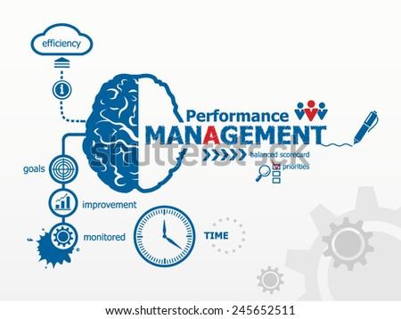 Performance management. Parenting capacity management business strategy concept diagram - stock vector