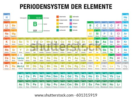 Tabla periodica de los elementos periodic stock vector 451913293 periodensystem der elemente periodic table of elements in german language with the 4 new urtaz Gallery