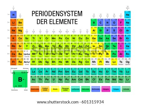 Periodensystem der elemente periodic table elements stock periodensystem der elemente periodic table of elements in german language with the 4 new urtaz Choice Image