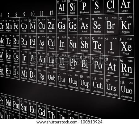 Periodic table black perspective stock vector 100813924 shutterstock periodic table black perspective urtaz Images