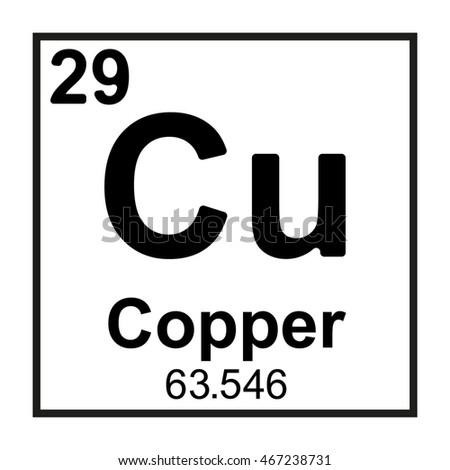periodic table element copper - Periodic Table Copper
