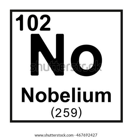 Periodic table element nobelium stock vector 467692427 shutterstock periodic table element nobelium urtaz Choice Image