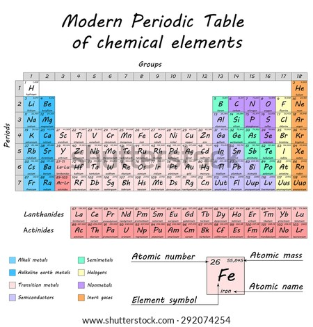 Periodic table chemical elements colored differentiated stock vector periodic table of chemical elements colored differentiated cells 2d vector eps 8 urtaz Images