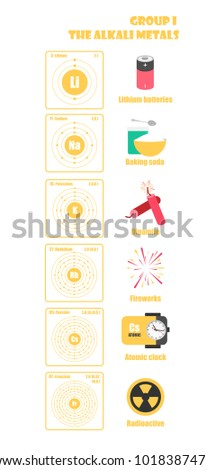 Periodic table element group alkali metals stock vector 1018387474 periodic table of element group i the alkali metals urtaz Image collections
