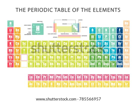 Periodic table element showing electron shells stock vector periodic table element showing electron shells stock vector 785566957 shutterstock urtaz Image collections