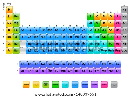 Periodic Table Of Elements - stock vector