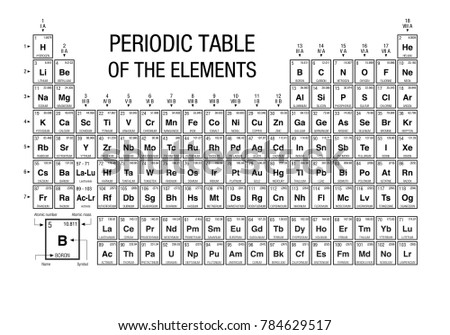 Periodic table elements black white 4 stock photo photo vector periodic table elements black white 4 stock photo photo vector illustration 784629517 shutterstock urtaz Image collections
