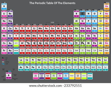 Periodic Table Elements Detailed Atom Data Stock Vector Royalty