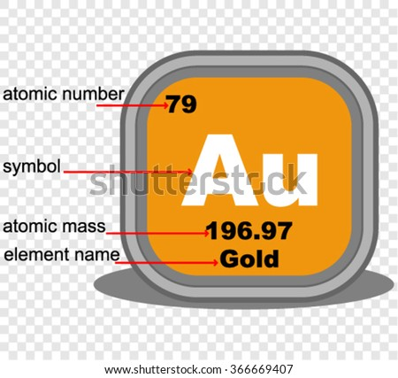 Periodic table elements gold stock vector 366669407 shutterstock periodic table of elements gold urtaz Image collections