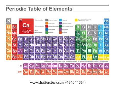 Periodic table elements multicolor flat style stock vector 434044354 periodic table of elements multicolor flat style urtaz Image collections