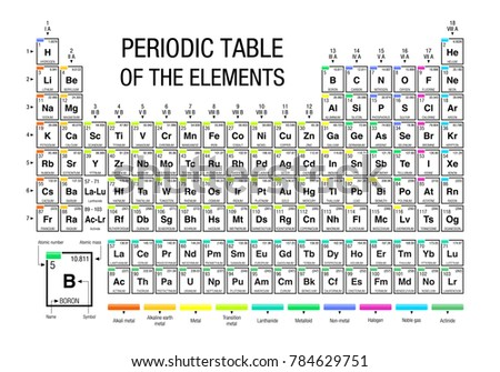 Periodic table elements on white background stock vector 784629751 periodic table of elements on white background with the 4 new elements included on november 28 urtaz Choice Image