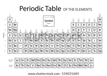 periodic table elements new periodic updated stock vector 2018 534031684 shutterstock - Periodic Table Of Elements Vector
