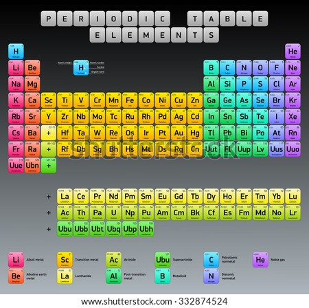 periodic table of elements vector design extended version black background - Periodic Table Of Elements Vector Free