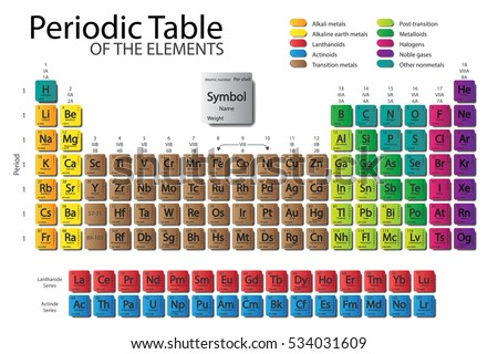 Einsteinium stock images royalty free images vectors - Last element of periodic table ...