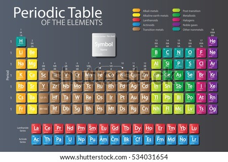 Periodic table elements color delimitation new stock vector 2018 periodic table elements color delimitation new stock vector 2018 534031654 shutterstock urtaz Image collections
