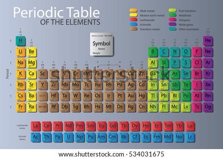 Tabla periodica de los elementos periodic stock vector - Last element of periodic table ...