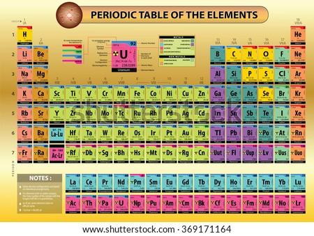 Periodic Table Elements Element Name Element Stock Vector 2018