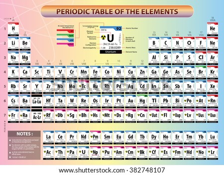 Periodic table elements element name element stock vector periodic table of elements with element name element symbols atomic number atomic urtaz