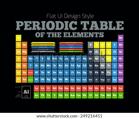 Periodic Table of the element - stock vector
