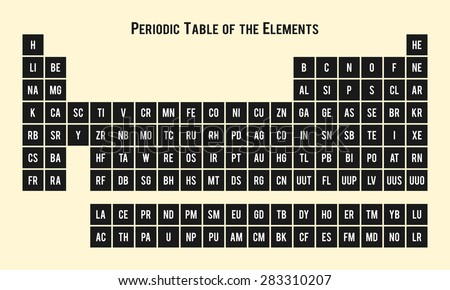 Periodic table elements chemical symbols stock vector 2018 periodic table elements chemical symbols stock vector 2018 283310207 shutterstock urtaz Images