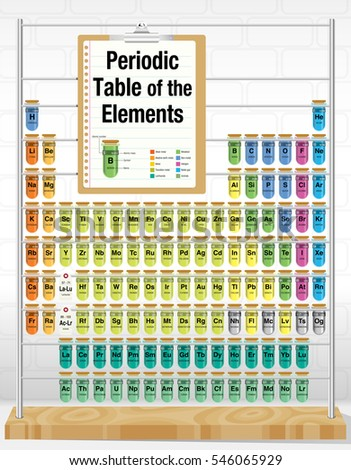 Periodic Table of the Elements consisting of test tubes with the names and number of each element with new elements: Nihonium, Moscovium, Tennessine, Oganesson. Included on November 28, 2016 by IUPAC