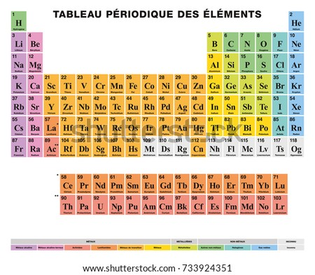 Periodic table elements french labeling tabular stock vector periodic table of the elements french labeling tabular arrangement of 118 chemical elements urtaz Gallery