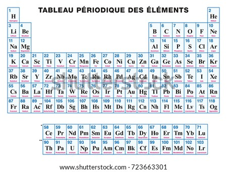 Periodic table elements french tabular arrangement stock vector periodic table of the elements french tabular arrangement of the chemical elements with their urtaz Image collections