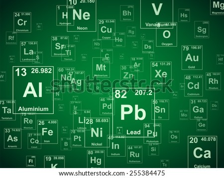 Periodic table of the elements. Green background illustration  - stock vector