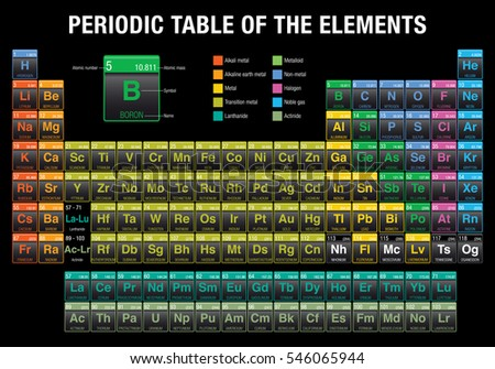 Periodic table elements black background 4 stock vector 546065944 periodic table elements black background 4 stock vector 546065944 shutterstock urtaz Image collections